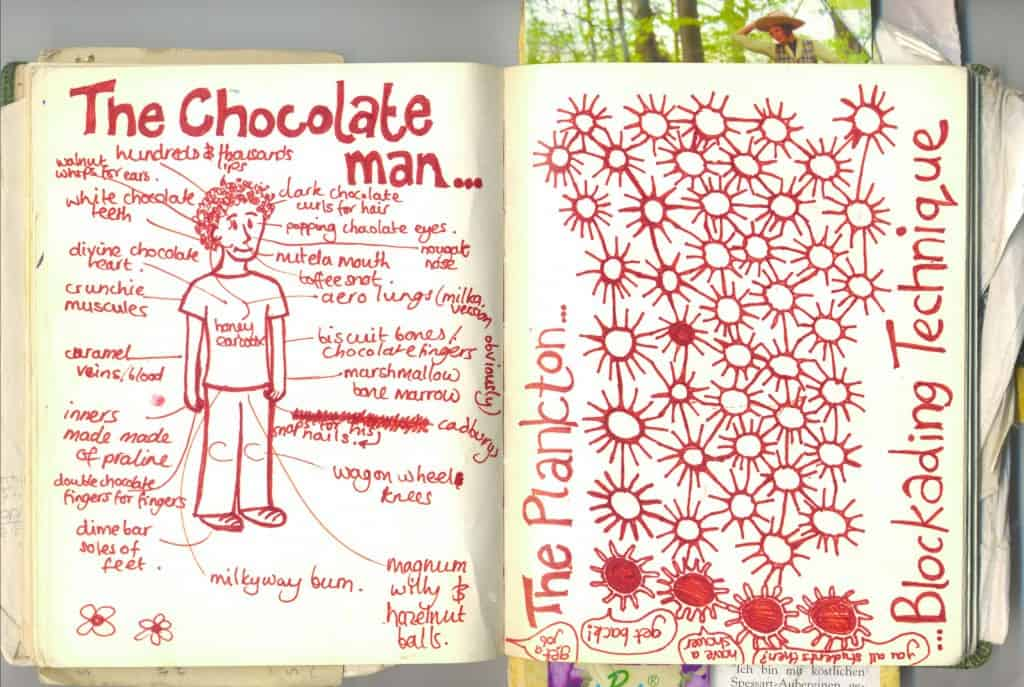 chocolate-man-and-plankton-blockading-technique