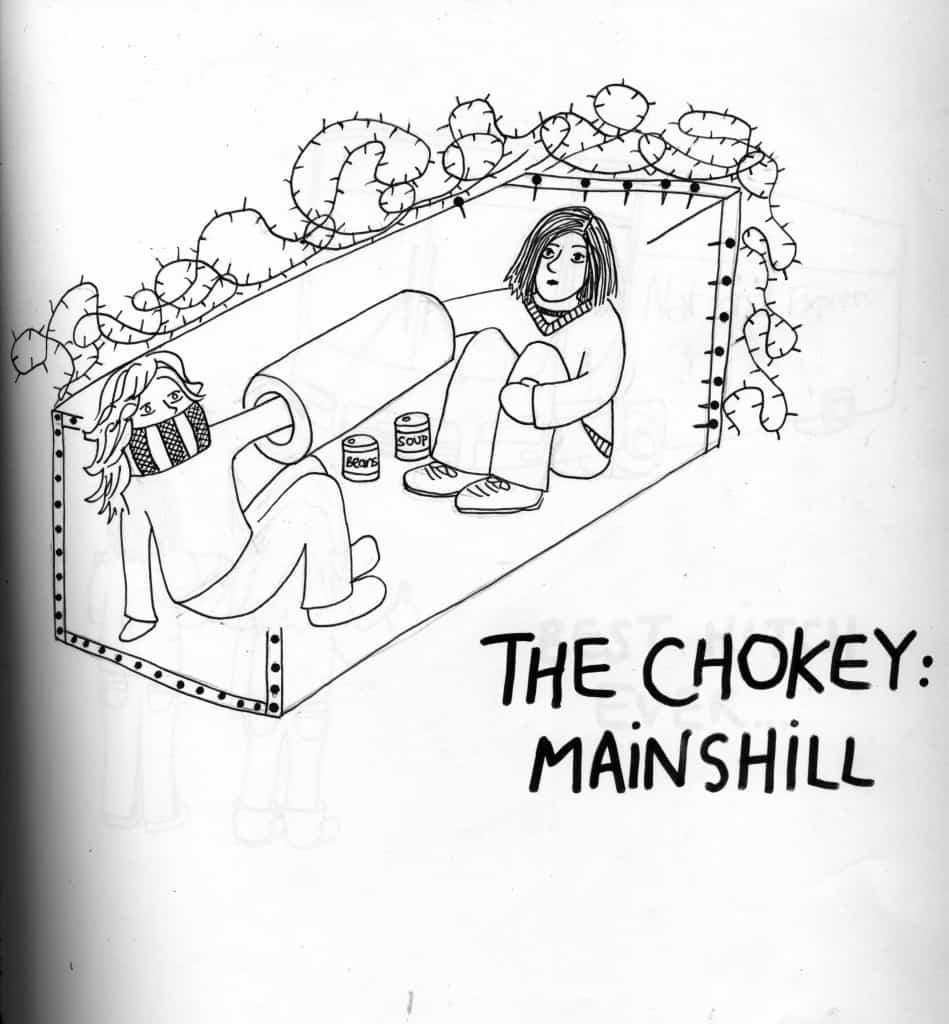 mainshill fort
